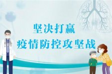 <font color='#CC0000'>疫情期间敖汉旗惠州街道为570名疫情防控一线人</font>
